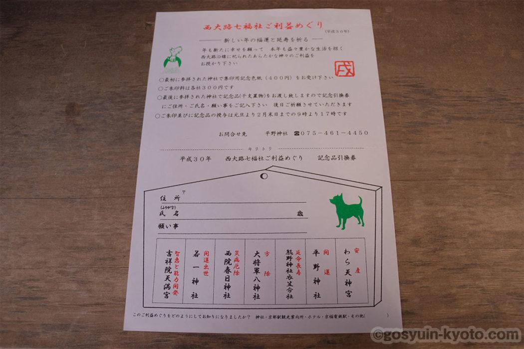 西大路七福社ご利益めぐり